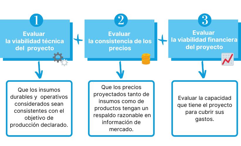 Evaluacion de Proyectos de Inversion_PME Consultores